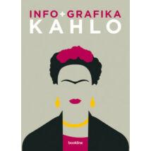 KAHLO - INFO+GRAFIKA